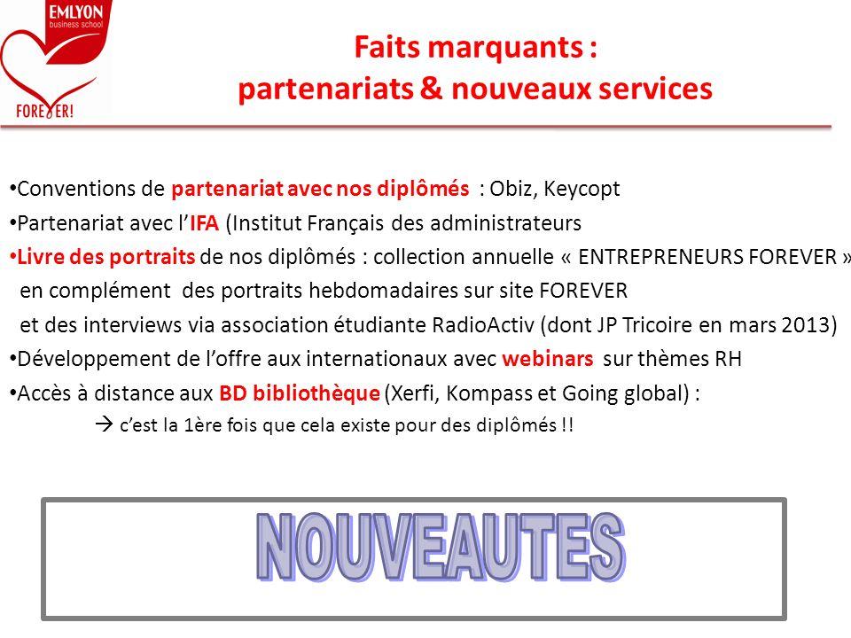 Conventions de partenariat avec nos diplômés : Obiz, Keycopt Partenariat avec lIFA (Institut Français des administrateurs Livre des portraits de nos d