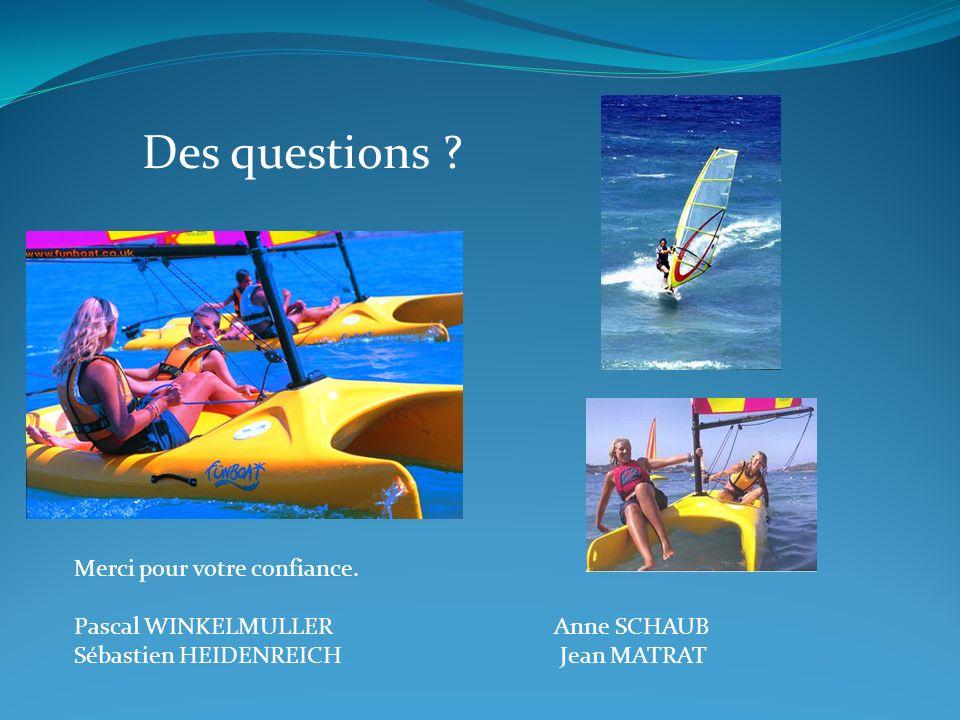 Merci pour votre confiance. Pascal WINKELMULLER Anne SCHAUB Sébastien HEIDENREICH Jean MATRAT Des questions ?