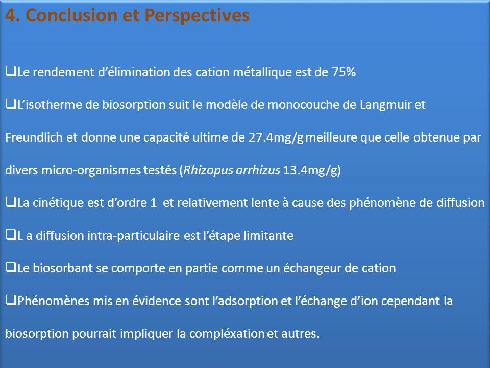 4. Conclusion et Perspectives Le rendement délimination des cation métallique est de 75% Lisotherme de biosorption suit le modèle de monocouche de Lan