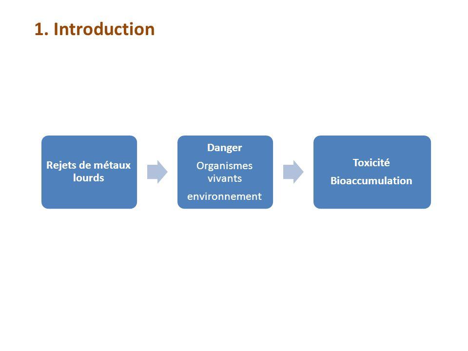 1. Introduction Rejets de métaux lourds Danger Organismes vivants environnement Toxicité Bioaccumulation
