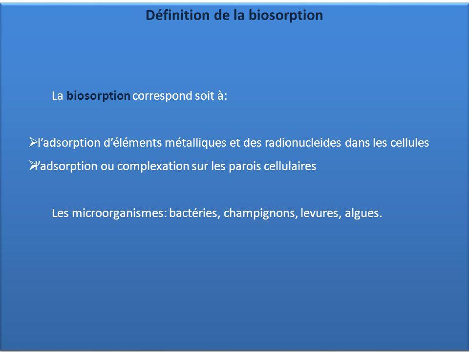 Définition de la biosorption La biosorption correspond soit à: ladsorption déléments métalliques et des radionucleides dans les cellules ladsorption o