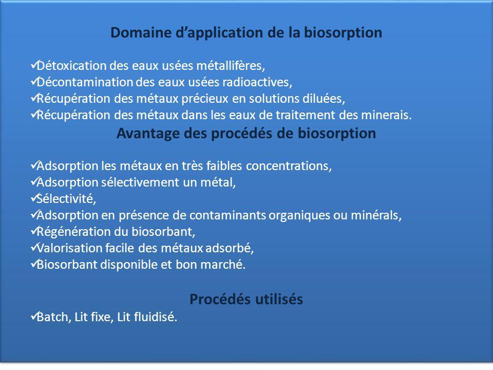 Domaine dapplication de la biosorption Détoxication des eaux usées métallifères, Décontamination des eaux usées radioactives, Récupération des métaux