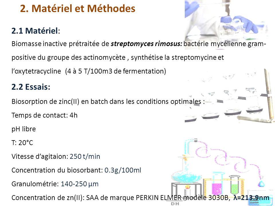 2. Matériel et Méthodes 2.1 Matériel: Biomasse inactive prétraitée de streptomyces rimosus: bactérie mycélienne gram- positive du groupe des actinomyc