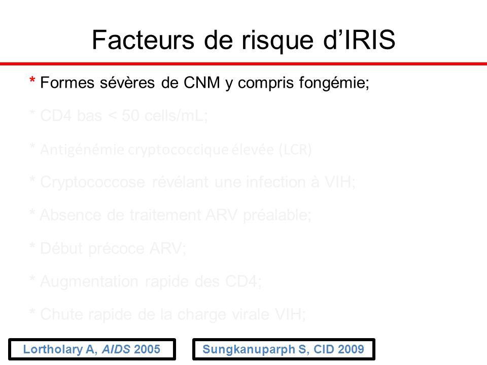 Facteurs de risque dIRIS * Formes sévères de CNM y compris fongémie; * CD4 bas < 50 cells/mL; * Antigénémie cryptococcique élevée (LCR) * Cryptococcose révélant une infection à VIH; * Absence de traitement ARV préalable; * Début précoce ARV; * Augmentation rapide des CD4; * Chute rapide de la charge virale VIH; Lortholary A, AIDS 2005Sungkanuparph S, CID 2009