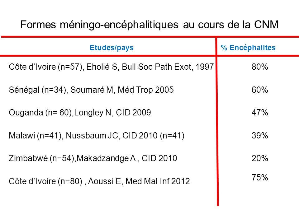 Formes méningo-encéphalitiques au cours de la CNM Etudes/pays% Encéphalites Côte dIvoire (n=57), Eholié S, Bull Soc Path Exot, 1997 80% Sénégal (n=34), Soumaré M, Méd Trop 2005 60% Ouganda (n= 60),Longley N, CID 2009 47% Malawi (n=41), Nussbaum JC, CID 2010 (n=41) 39% Zimbabwé (n=54),Makadzandge A, CID 2010 20% Côte dIvoire (n=80), Aoussi E, Med Mal Inf 2012 75%