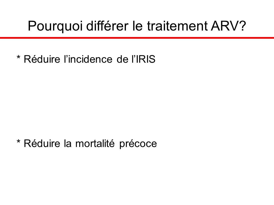 Pourquoi différer le traitement ARV? * Réduire lincidence de lIRIS * Réduire la mortalité précoce