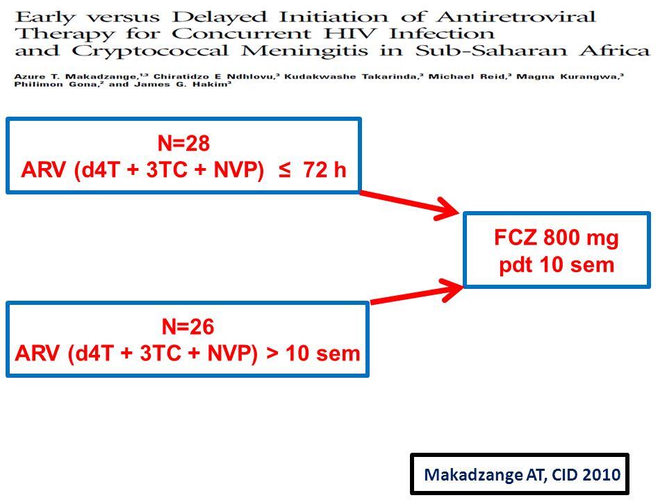 Makadzange AT, CID 2010 N=28 ARV (d4T + 3TC + NVP) 72 h N=26 ARV (d4T + 3TC + NVP) > 10 sem FCZ 800 mg pdt 10 sem