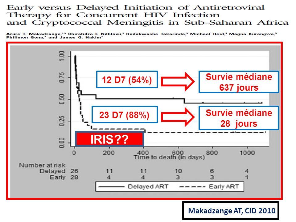 Makadzange AT, CID 2010 Survie médiane 637 jours 23 D7 (88%) 12 D7 (54%) Survie médiane 28 jours IRIS??