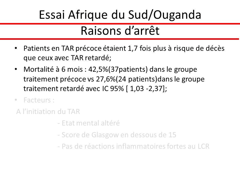 Essai Afrique du Sud/Ouganda Raisons darrêt Patients en TAR précoce étaient 1,7 fois plus à risque de décès que ceux avec TAR retardé; Mortalité à 6 mois : 42,5%(37patients) dans le groupe traitement précoce vs 27,6%(24 patients)dans le groupe traitement retardé avec IC 95% [ 1,03 -2,37]; Facteurs : A linitiation du TAR - Etat mental altéré - Score de Glasgow en dessous de 15 - Pas de réactions inflammatoires fortes au LCR