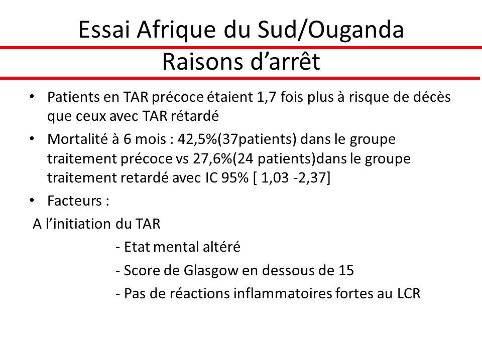 Essai Afrique du Sud/Ouganda Raisons darrêt Patients en TAR précoce étaient 1,7 fois plus à risque de décès que ceux avec TAR rétardé Mortalité à 6 mois : 42,5%(37patients) dans le groupe traitement précoce vs 27,6%(24 patients)dans le groupe traitement retardé avec IC 95% [ 1,03 -2,37] Facteurs : A linitiation du TAR - Etat mental altéré - Score de Glasgow en dessous de 15 - Pas de réactions inflammatoires fortes au LCR
