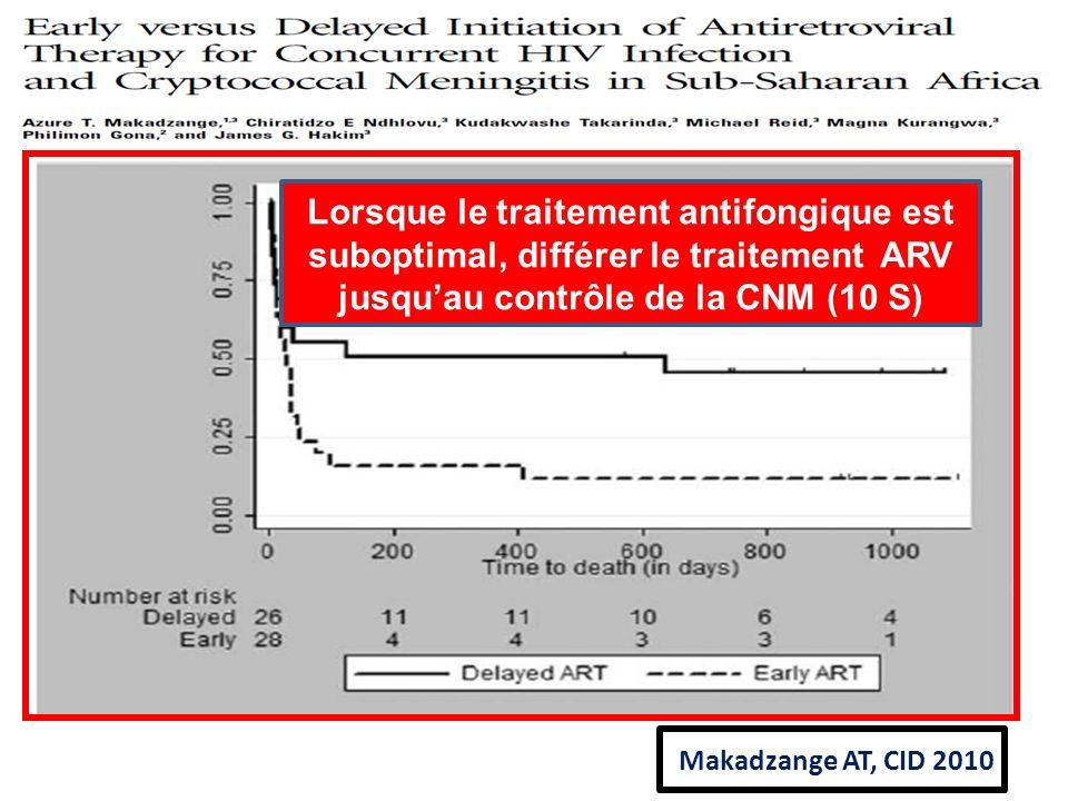 Makadzange AT, CID 2010 Lorsque le traitement antifongique est suboptimal, différer le traitement ARV jusquau contrôle de la CNM (10 S)