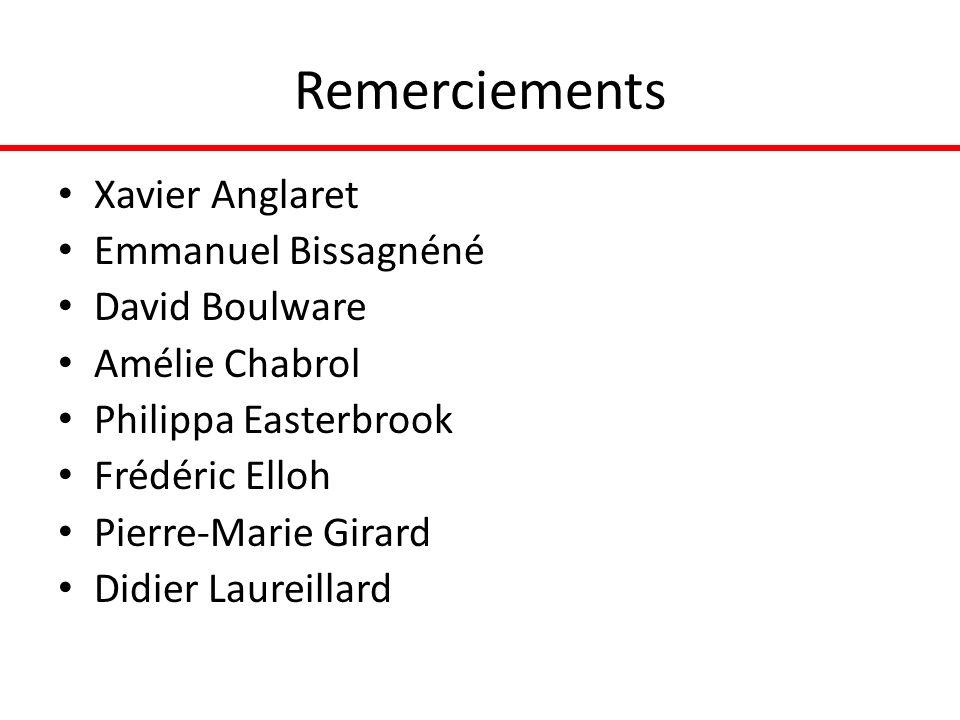 Remerciements Xavier Anglaret Emmanuel Bissagnéné David Boulware Amélie Chabrol Philippa Easterbrook Frédéric Elloh Pierre-Marie Girard Didier Laureillard