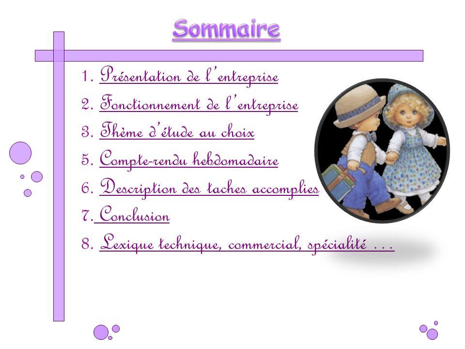 1.Présentation de lentreprisePrésentation de lentreprise 2.