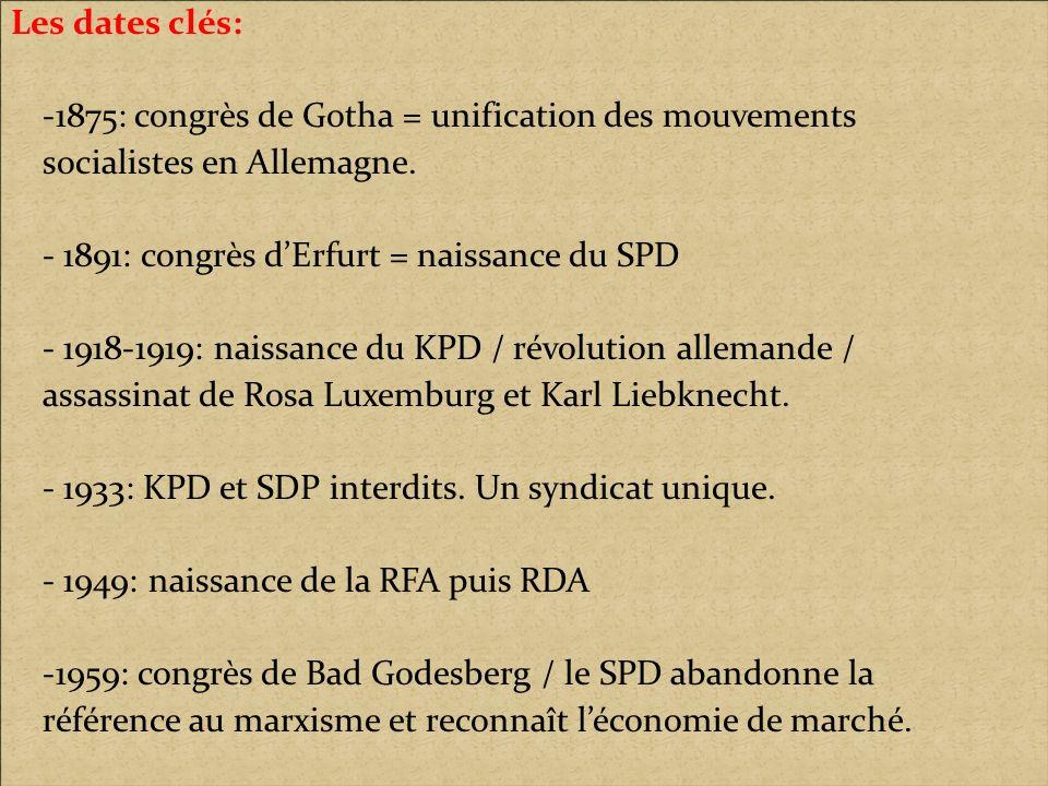 Les dates clés: -1875: congrès de Gotha = unification des mouvements socialistes en Allemagne. - 1891: congrès dErfurt = naissance du SPD - 1918-1919: