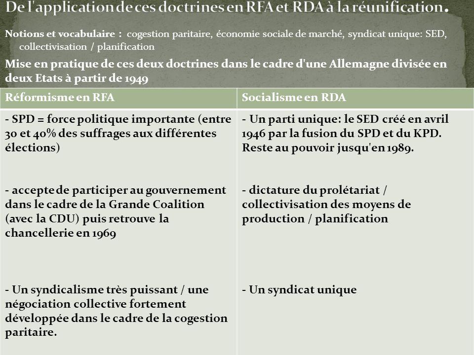 Notions et vocabulaire : cogestion paritaire, économie sociale de marché, syndicat unique: SED, collectivisation / planification Mise en pratique de c