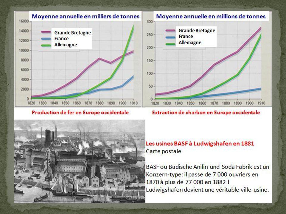 Dans les années 1880, 50 % des actifs britanniques travaillent dans lindustrie; 40 % en Allemagne .