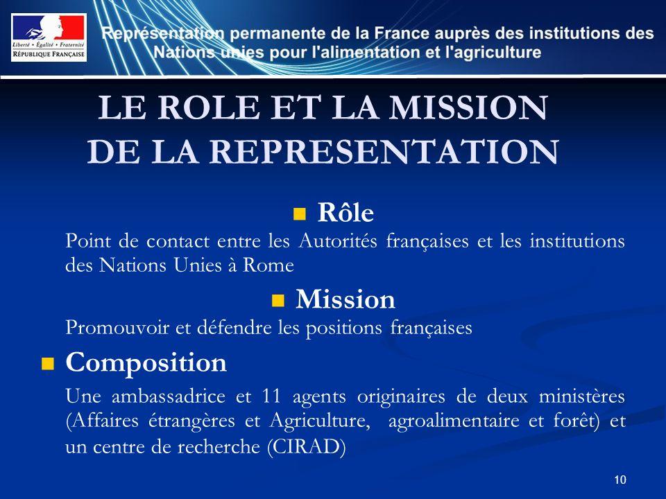 10 LE ROLE ET LA MISSION DE LA REPRESENTATION Rôle Point de contact entre les Autorités françaises et les institutions des Nations Unies à Rome Missio