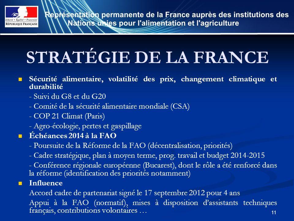 11 STRATÉGIE DE LA FRANCE Sécurité alimentaire, volatilité des prix, changement climatique et durabilité - Suivi du G8 et du G20 - Comité de la sécuri