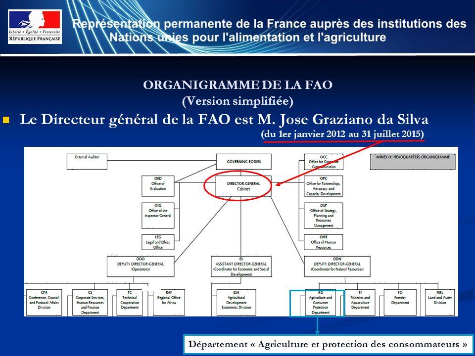 6 ORGANIGRAMME DE LA FAO (Version simplifiée) Le Directeur général de la FAO est M. Jose Graziano da Silva (du 1er janvier 2012 au 31 juillet 2015) Dé