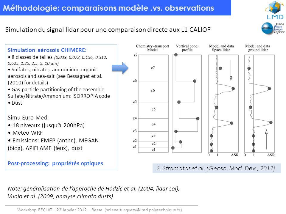 Workshop EECLAT – 22 Janvier 2012 – Besse (solene.turquety@lmd.polytechnique.fr) Méthodologie: comparaisons modèle.vs. observations S. Stromatas et al