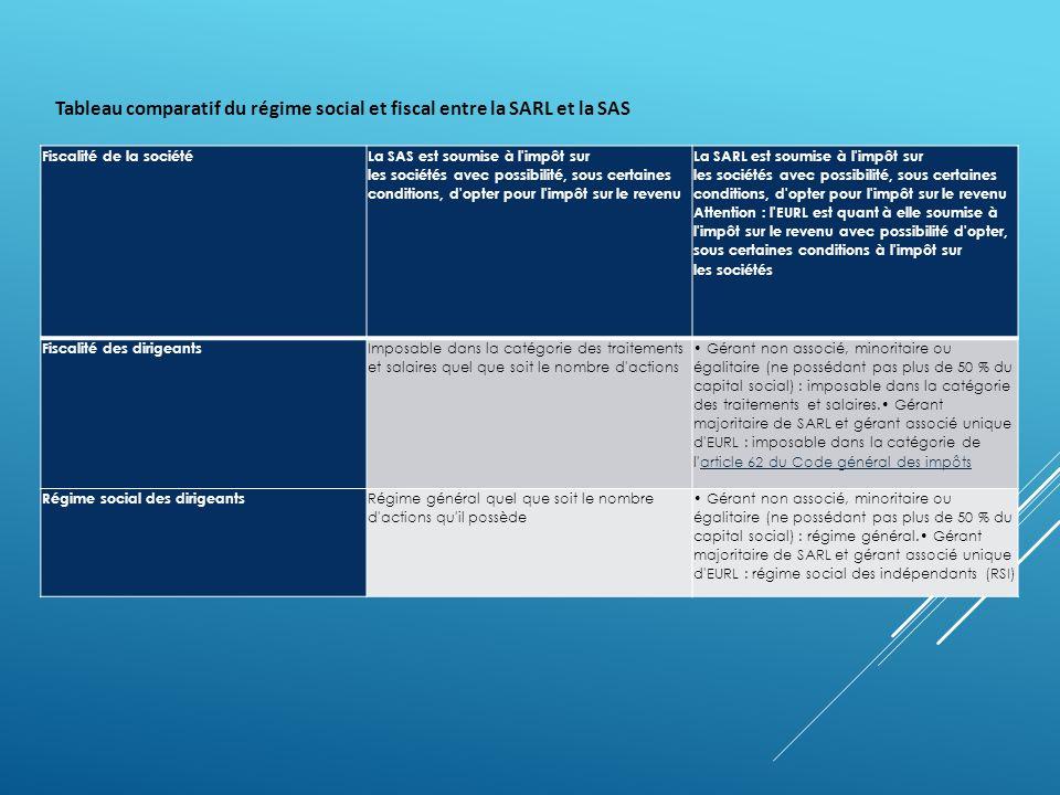 Fiscalité de la société La SAS est soumise à l'impôt sur les sociétés avec possibilité, sous certaines conditions, d'opter pour l'impôt sur le revenu