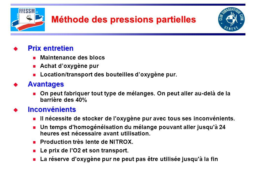 Méthode des pressions partielles Prix entretien Prix entretien Maintenance des blocs Achat doxygène pur Location/transport des bouteilles doxygène pur.