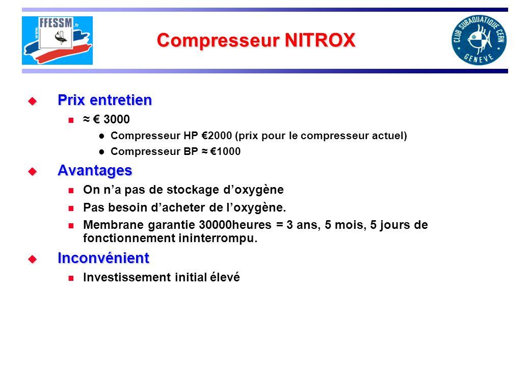 Compresseur NITROX Prix entretien Prix entretien 3000 Compresseur HP 2000 (prix pour le compresseur actuel) Compresseur BP 1000 Avantages Avantages On na pas de stockage doxygène Pas besoin dacheter de loxygène.