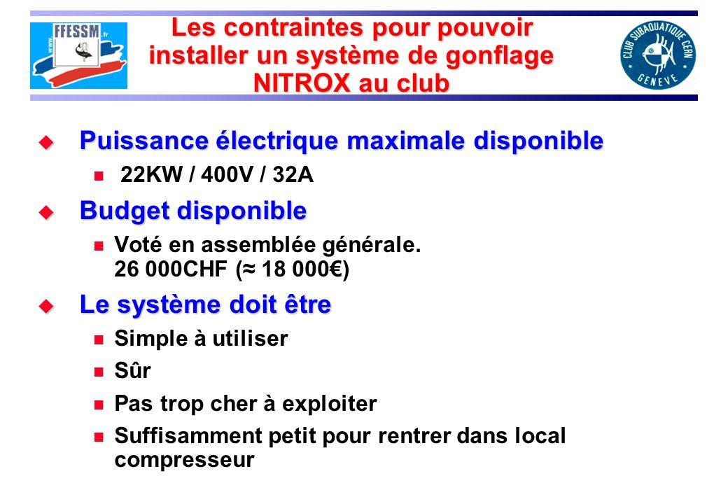 Les contraintes pour pouvoir installer un système de gonflage NITROX au club Puissance électrique maximale disponible Puissance électrique maximale disponible 22KW / 400V / 32A Budget disponible Budget disponible Voté en assemblée générale.