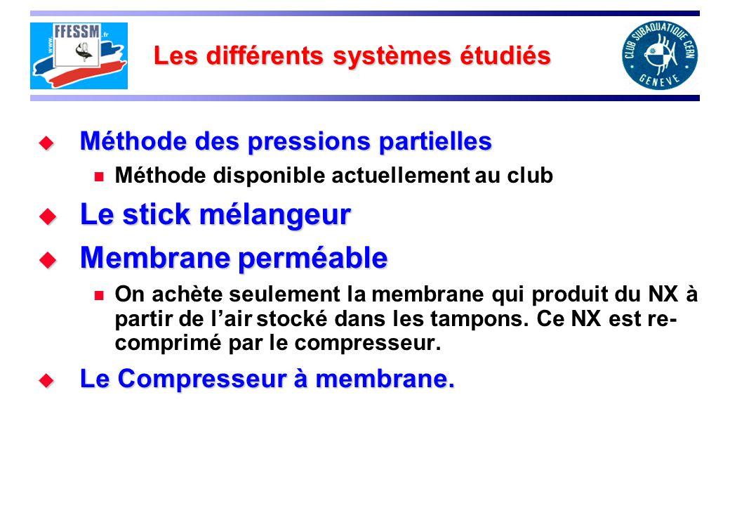 Les différents systèmes étudiés Méthode des pressions partielles Méthode des pressions partielles Méthode disponible actuellement au club Le stick mélangeur Le stick mélangeur Membrane perméable Membrane perméable On achète seulement la membrane qui produit du NX à partir de lair stocké dans les tampons.