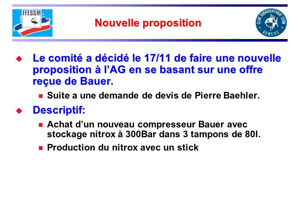 Nouvelle proposition Le comité a décidé le 17/11 de faire une nouvelle proposition à lAG en se basant sur une offre reçue de Bauer.