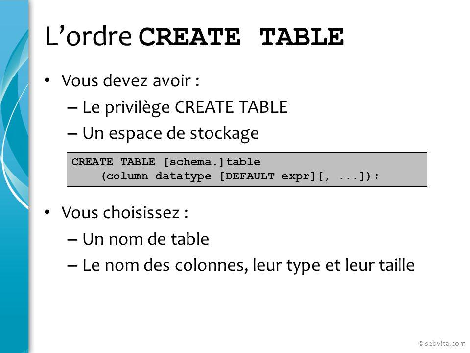 Lordre CREATE TABLE Vous devez avoir : – Le privilège CREATE TABLE – Un espace de stockage Vous choisissez : – Un nom de table – Le nom des colonnes, leur type et leur taille CREATE TABLE [schema.]table (column datatype [DEFAULT expr][,...]); © sebvita.com