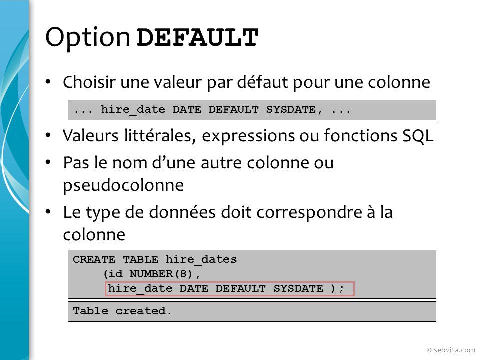 Option DEFAULT Choisir une valeur par défaut pour une colonne Valeurs littérales, expressions ou fonctions SQL Pas le nom dune autre colonne ou pseudocolonne Le type de données doit correspondre à la colonne...