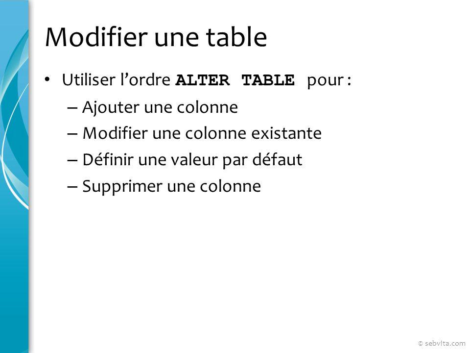 Modifier une table Utiliser lordre ALTER TABLE pour : – Ajouter une colonne – Modifier une colonne existante – Définir une valeur par défaut – Supprimer une colonne © sebvita.com