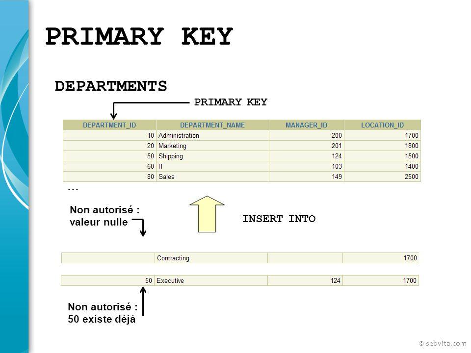 PRIMARY KEY DEPARTMENTS … PRIMARY KEY INSERT INTO Non autorisé : 50 existe déjà Non autorisé : valeur nulle © sebvita.com
