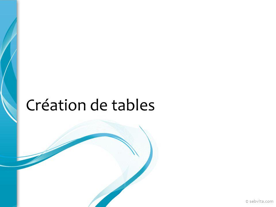 Règles sur les index Ne pas créer dindex lorsque… La colonne nest pas souvent utilisée comme condition dans une requête La table est petite ou les requêtes retournent plus de 2 à 4 % des lignes La table est mise à jour très fréquemment Les colonnes sont utilisées comme expression X X X X © sebvita.com