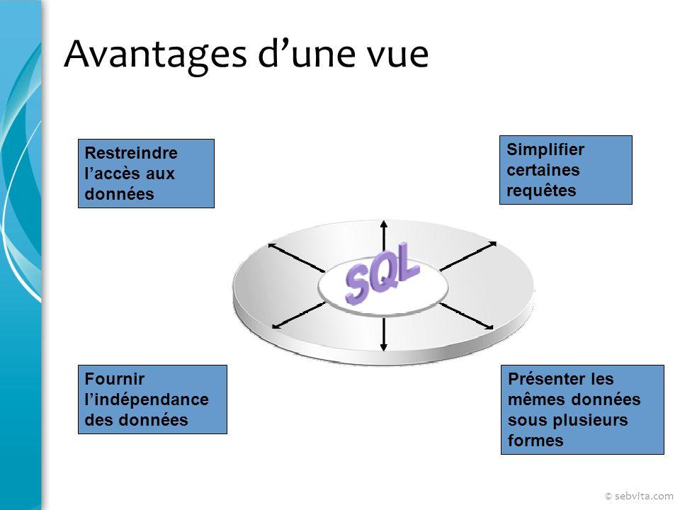 Avantages dune vue Restreindre laccès aux données Fournir lindépendance des données Simplifier certaines requêtes Présenter les mêmes données sous plusieurs formes © sebvita.com