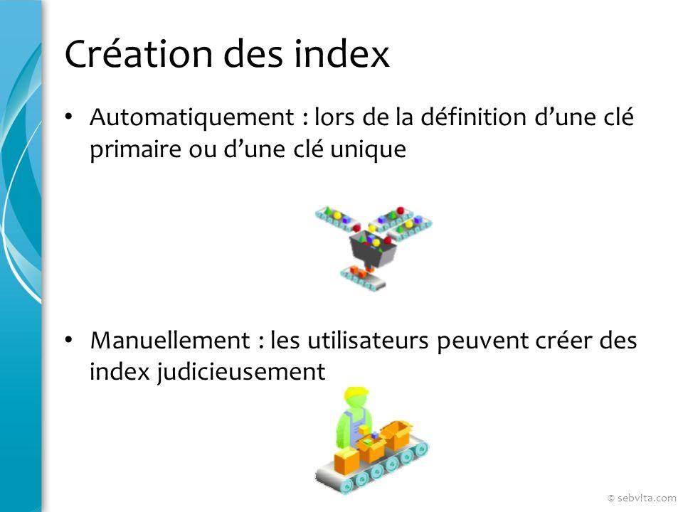 Création des index Automatiquement : lors de la définition dune clé primaire ou dune clé unique Manuellement : les utilisateurs peuvent créer des index judicieusement © sebvita.com