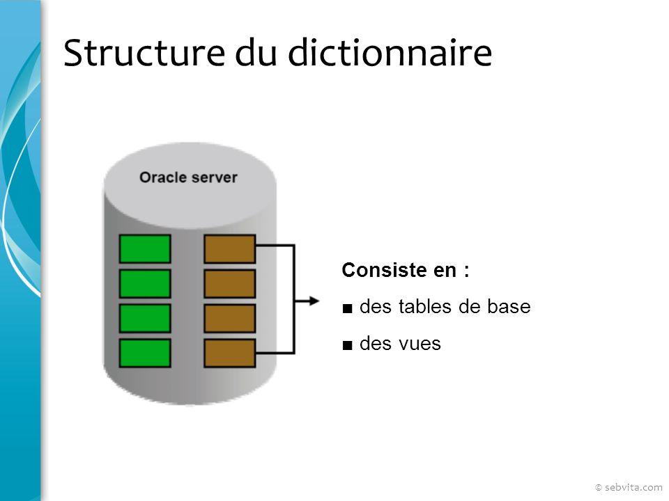 Structure du dictionnaire Consiste en : des tables de base des vues © sebvita.com