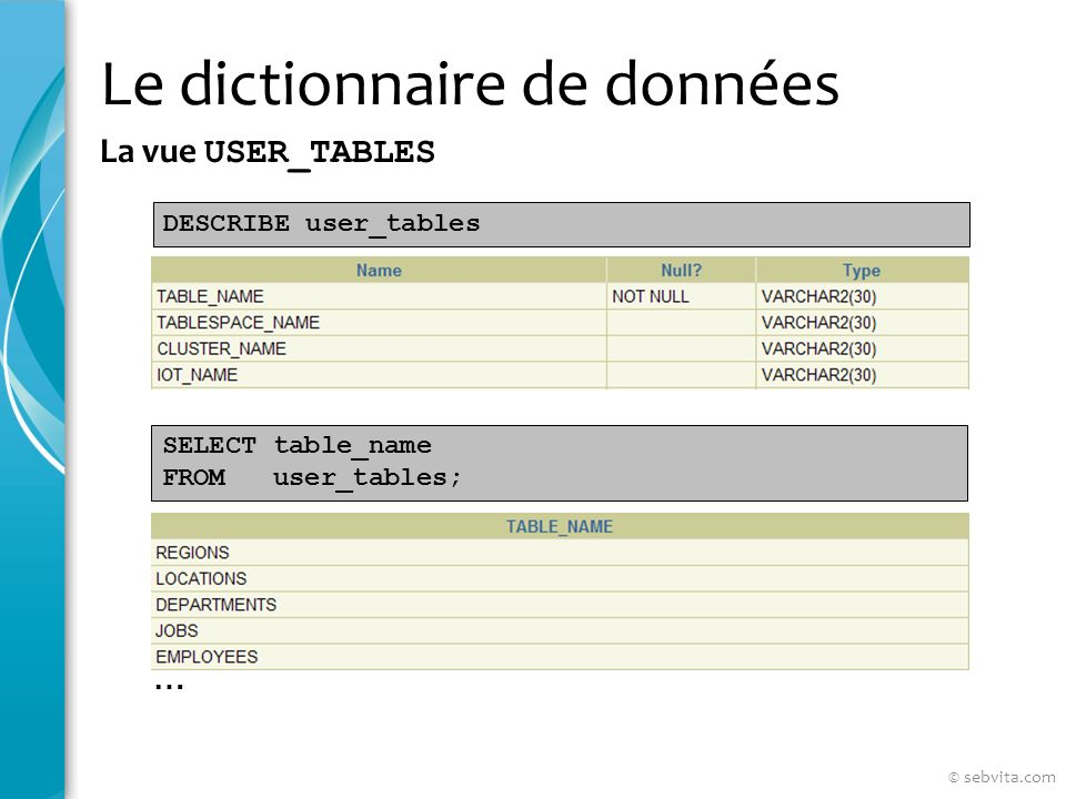 Le dictionnaire de données La vue USER_TABLES DESCRIBE user_tables SELECT table_name FROM user_tables; … © sebvita.com
