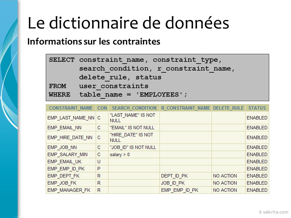 Le dictionnaire de données Informations sur les contraintes SELECT constraint_name, constraint_type, search_condition, r_constraint_name, delete_rule, status FROM user_constraints WHERE table_name = EMPLOYEES ; © sebvita.com