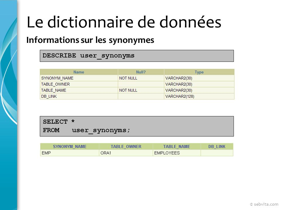 Le dictionnaire de données Informations sur les synonymes DESCRIBE user_synonyms SELECT* FROM user_synonyms; © sebvita.com