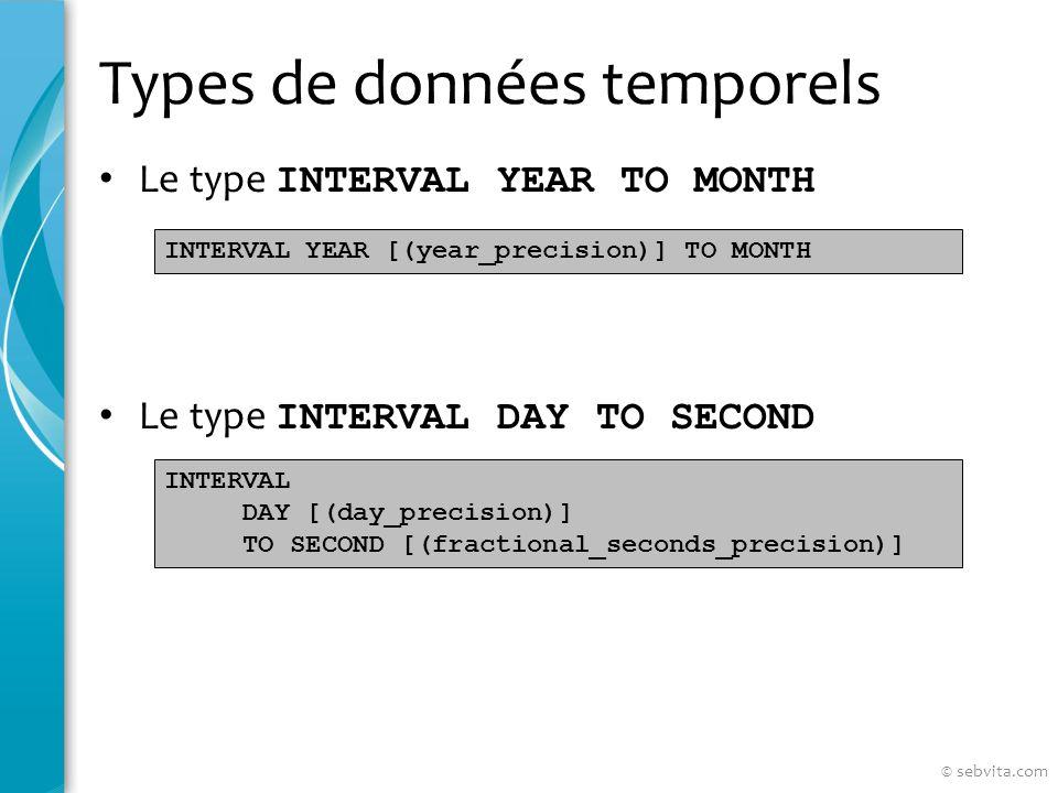 Contraintes : présentation Vous pouvez les nommer ; sinon Oracle les nomme SYS_Cn Création de la contrainte – À la création de la table – Après la création de la table – Au niveau dune colonne – Au niveau de la table Contraintes visibles dans le dictionnaire de données © sebvita.com