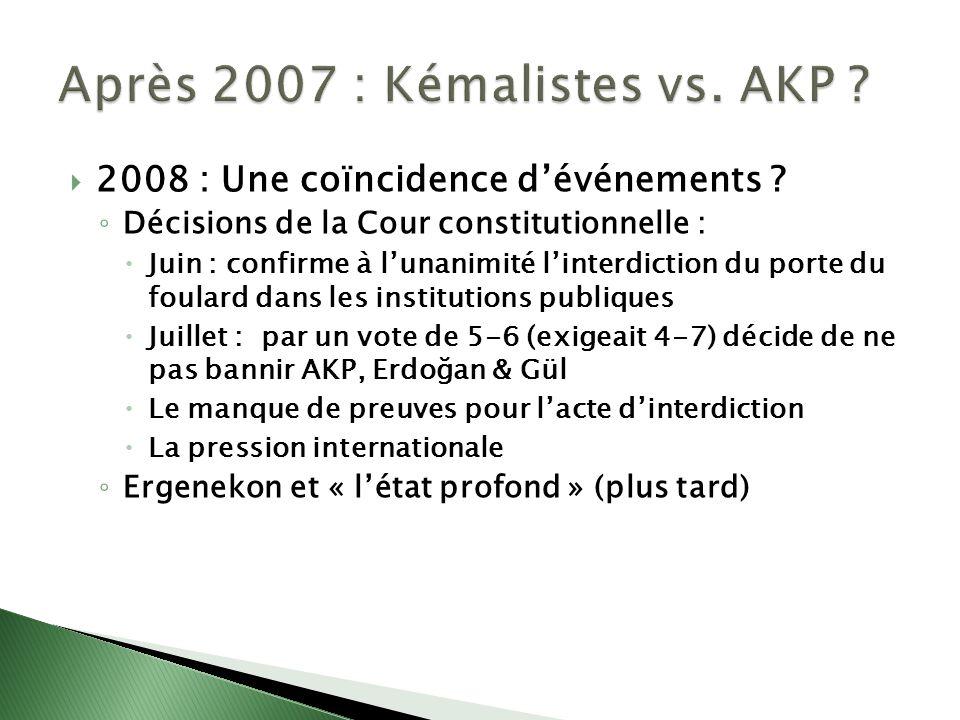 2008 : Une coïncidence dévénements ? Décisions de la Cour constitutionnelle : Juin : confirme à lunanimité linterdiction du porte du foulard dans les