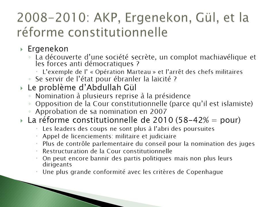 Ergenekon La découverte dune société secrète, un complot machiavélique et les forces anti démocratiques ? Lexemple de l « Opération Marteau » et larrê