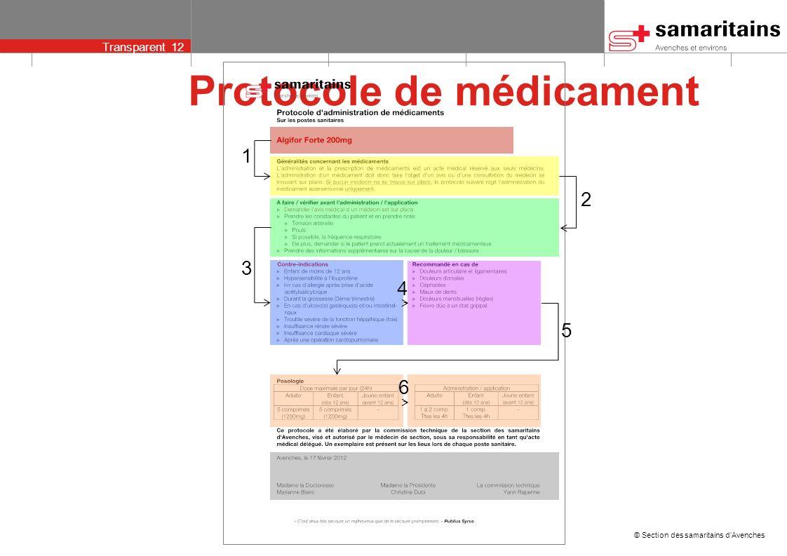 © Section des samaritains dAvenches Transparent 11 Protocole de médicament Marche à suivre par médicament Remplace, sous certaines condition, la prése
