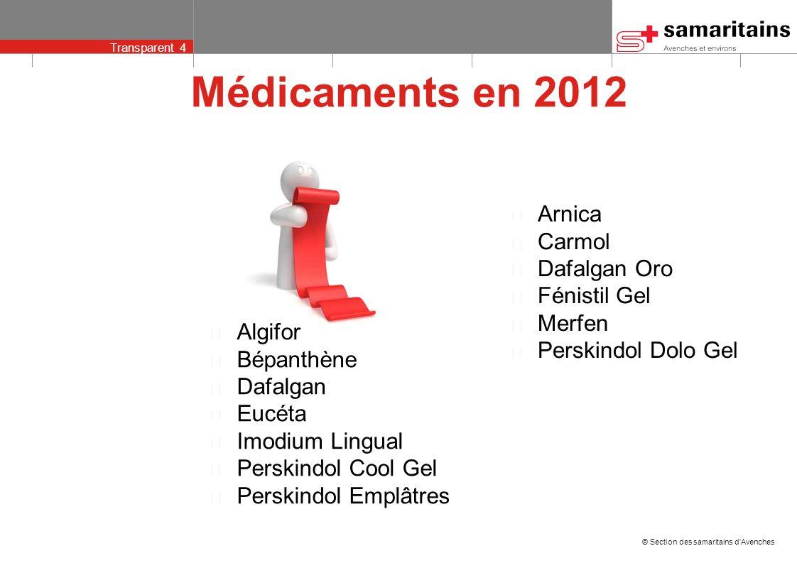 © Section des samaritains dAvenches Transparent 3 Changements depuis 2012 Moins de médicaments sur les postes sanitaires Mieux cadrer ladministration