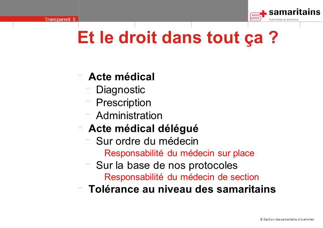 © Section des samaritains dAvenches Transparent 4 Médicaments en 2012 Algifor Bépanthène Dafalgan Eucéta Imodium Lingual Perskindol Cool Gel Perskindo