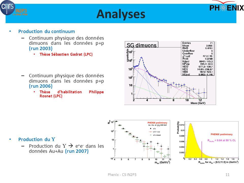 Production du continuum – Continuum physique des données dimuons dans les données p+p (run 2003) Thèse Sébastien Gadrat (LPC) – Continuum physique des