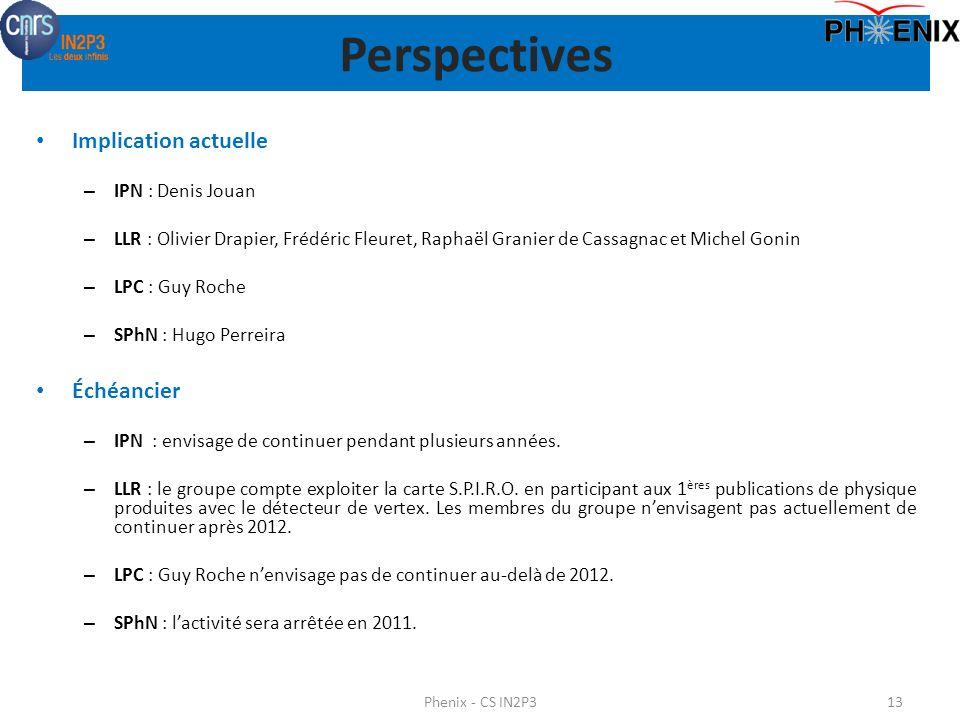 Perspectives Implication actuelle – IPN : Denis Jouan – LLR : Olivier Drapier, Frédéric Fleuret, Raphaël Granier de Cassagnac et Michel Gonin – LPC :