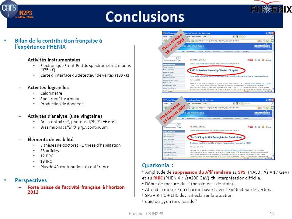 Bilan de la contribution française à lexpérience PHENIX – Activités instrumentales Électronique Front-End du spectromètre à muons (375 k) Carte dinter